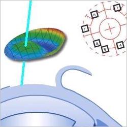 多焦點人工晶體置換術