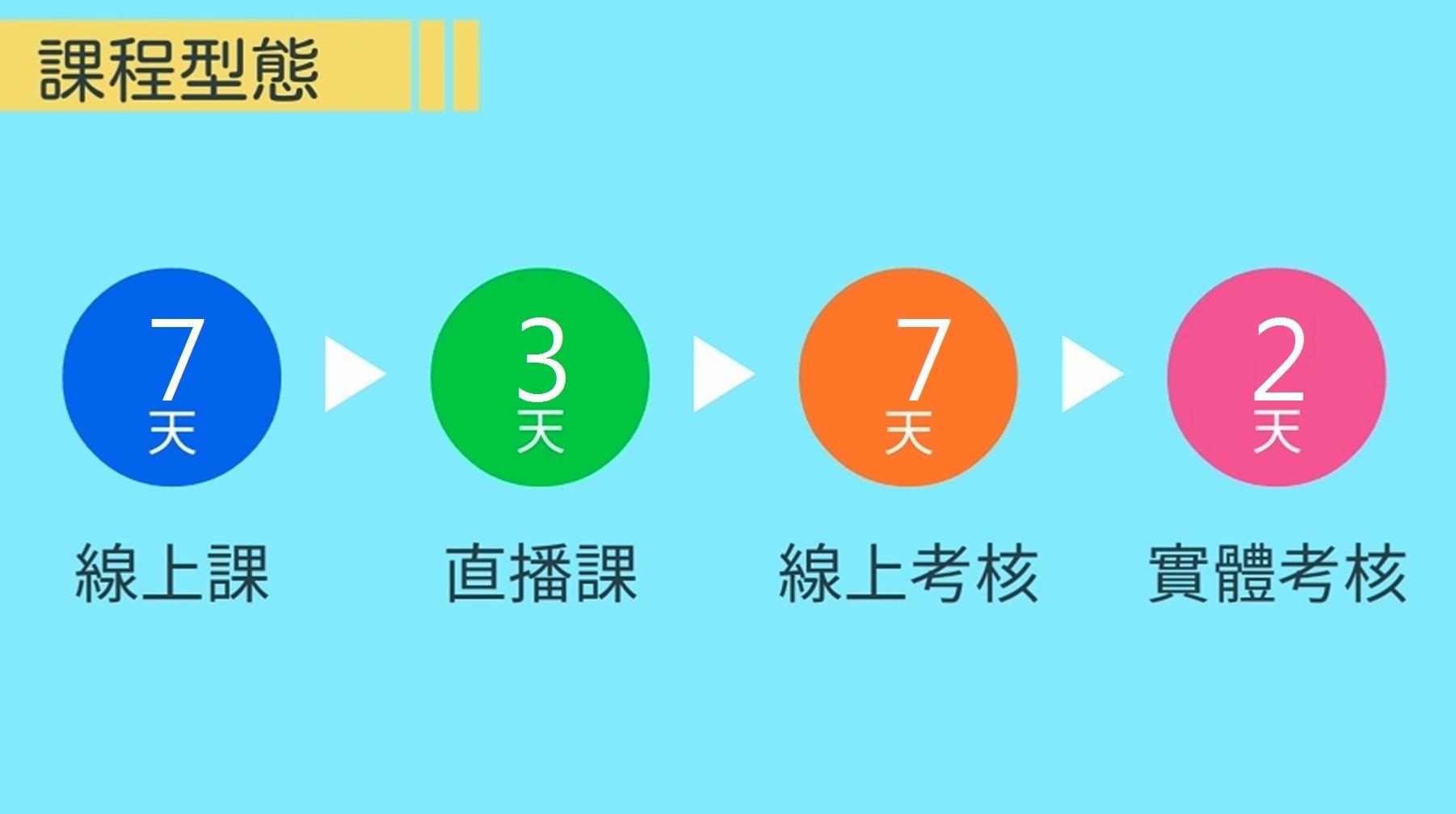 招生簡章08