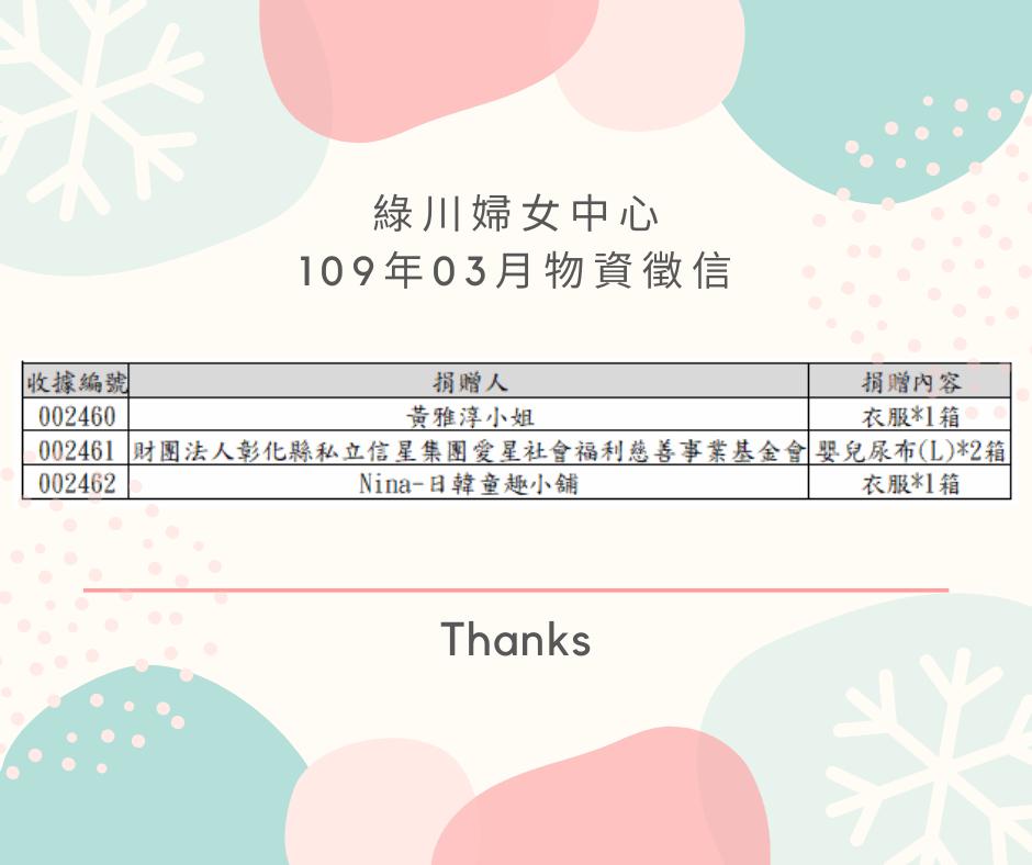 03月物資徵信