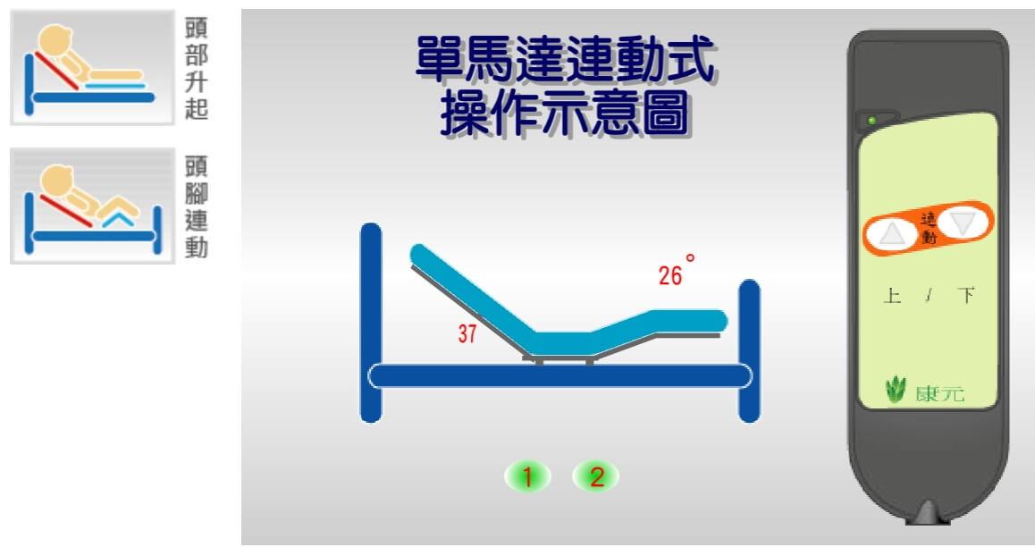 單馬達 電動床 護理床