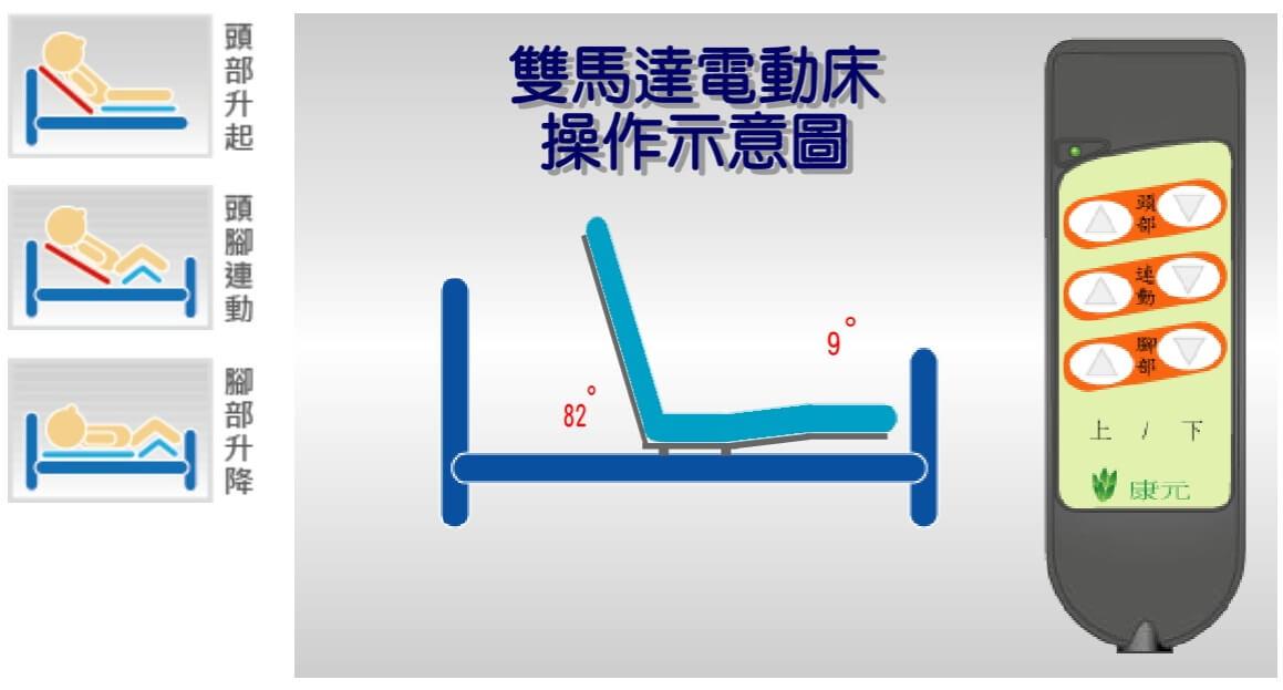 雙馬達 電動床 護理床