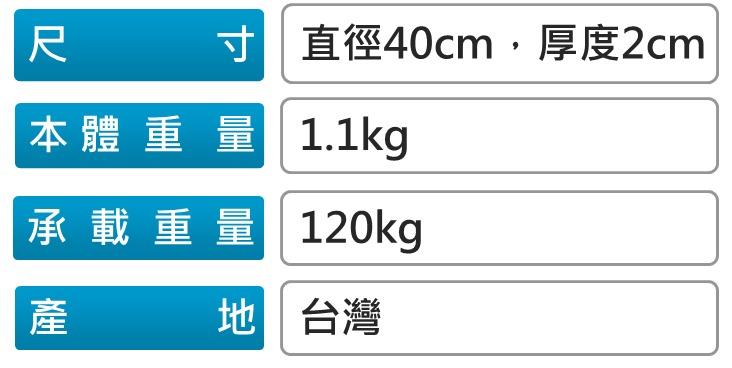 康諾健康生活館】::【天群】地板/浴室用360°站立止滑旋轉墊EZ-410/ EZ410