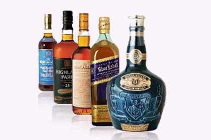老酒收購威士忌的風味