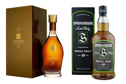 老酒收購:投資甚麼威士忌才是正確的選擇 Part1