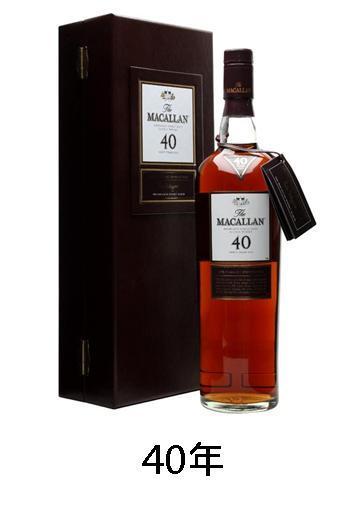 【威士忌】麥卡倫40年
