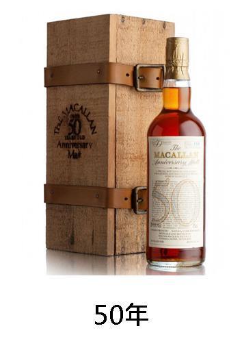 【威士忌】麥卡倫50年