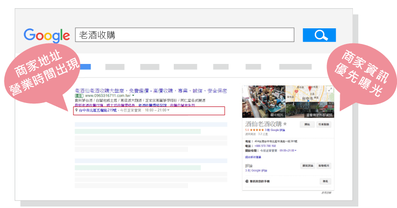 AdWords 與 Google My Business 的整合