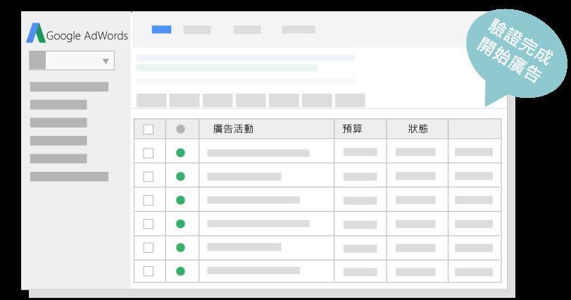AdWords 與 Google Search Console 的整合