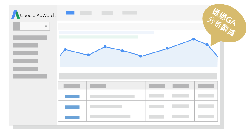 AdWords 與 Google Analytics 的整合