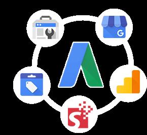 AdWords 全方位專業顧問服務